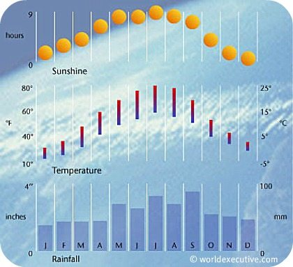 Vienna Austria Weather And What To Bring Vienna Unwrapped - Austria climate map